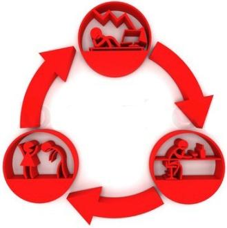Rompere il circolo vizioso